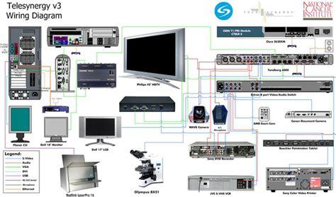 cdrp telesynergy r wiring diagrams