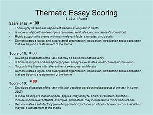 Health Education Essay Critical Thinking In High School Custom Book Review Proofreading Website  For College Help Me Write Leadership Topics For Proposal Essays also English Essay Story Belief Systems Thematic Essay Belief Systems Thematic Essay Thematic  Locavore Synthesis Essay