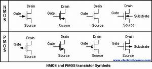 MOSFET Transistors, symbols and structure - Electronics Area