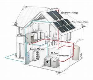Netzwerk Im Haus : in der vernetzung der elektronischen ger te im haushalt liegt wohl die zukunft aber wie sieht ~ Orissabook.com Haus und Dekorationen