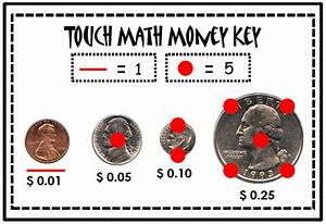 How To Make A School Schedule Counting Coins The Touch Point Method Potter 39 S Press