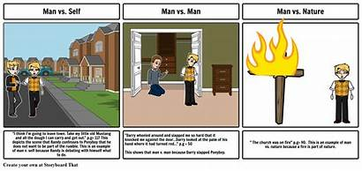 Comic Strip Types Conflicts Storyboard