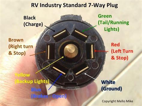 Truck Camper Pin Umbilical Wiring Adventure
