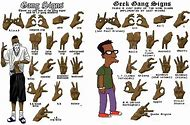 Best 25 ideas about crip gang signs find what youll love gang signs altavistaventures Images