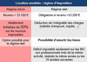 gtgt fiscalite location meublee non professionnelle With location meublee non professionnelle