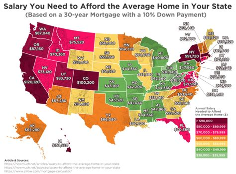 income needed to afford the average home price in every