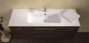 Badmöbel Für Schmale Bäder : schmale waschtische nur 40 cm tief badezimmer direkt ~ Bigdaddyawards.com Haus und Dekorationen