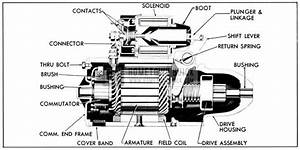 1951 Buick Cranking System - Starter