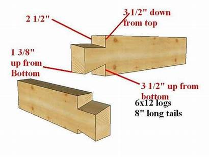 Log Dovetail Cabin Jig Plans Cabins Joints