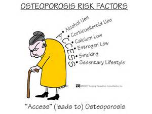 Osteoporosis Increases Danger of Broken Bones  Osteoporosis Traditional Chinese Medicine