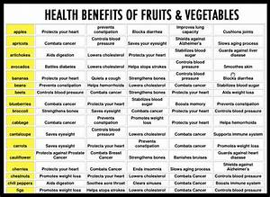 Health Benefits of Fruits and Vegetables – Debbie Strauch ...