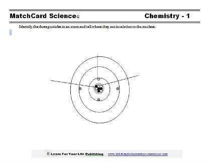 parts of an atom worksheet kidz activities