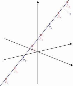 Vektor Länge Berechnen : der betrag eines vektors ~ Themetempest.com Abrechnung