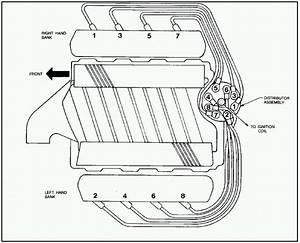 I Need The Sparkplug Lead Layout On The Dizzy Cap For A Holden Vr 5ltr Thanks Steve