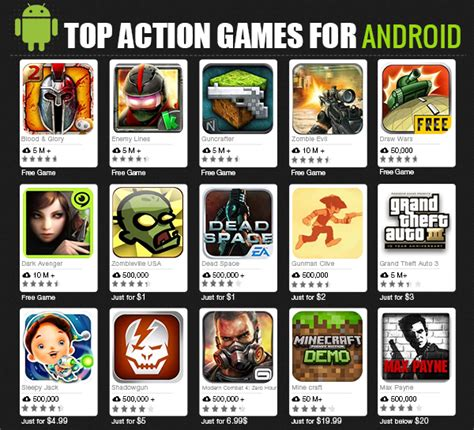Top Action Games For Android  Top Apps