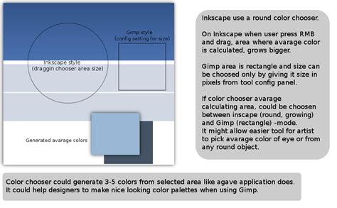gimp color picker gimp ui brainstorm color picker
