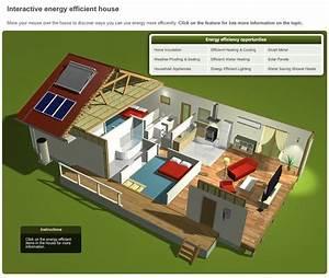 26 best [ energy efficiency ] images on Pinterest