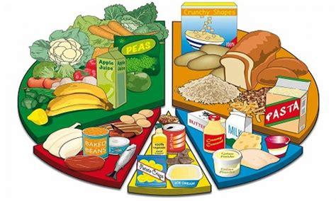 food groups balanced diet clip art cliparts
