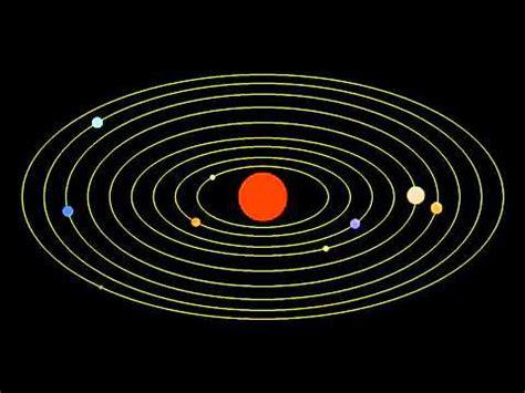 le de bureau solaire le mouvement des corps céleste dans notre système solaire