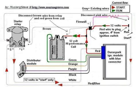 looking for wiring diagram for motorcraft ignition module