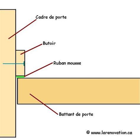 isolation acoustique d une porte