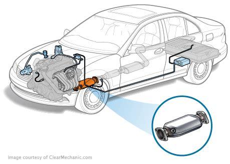 Catalytic Converter Replacement Cost   RepairPal Estimate