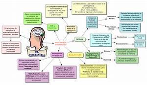 Inform U00e1tica Biom U00e9dica  Capitulo 11  U0026quot Inteligencia Humana Y Artificial En El Diagn U00f3stico Diferencial U0026quot