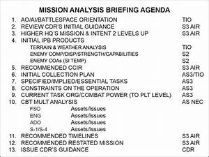 fm 3 902 appendix i planning and operations charts With army briefing template