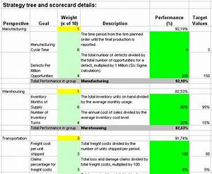 balanced scorecard metrics supply chain balanced With supplier kpi template
