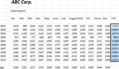 excel data sheets link cells between sheets and workbooks in excel