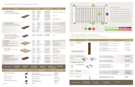 Trex Decking Boards Dimensions by Trex Catalog