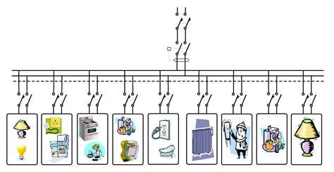 5 4 grado de electrificaci 243 n de una vivienda