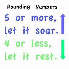 Rounding Of Natural Numbers, Integers, Decimals And Fractions