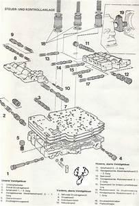 Volvo  Automatikgetriebe