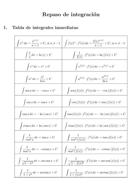A table of integrals of the exponential integral*. Tabla Integrales. | Matematicas avanzadas, Angulos ...