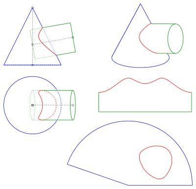 abwicklung kegelstumpf berechnen wie zeichnet man einen