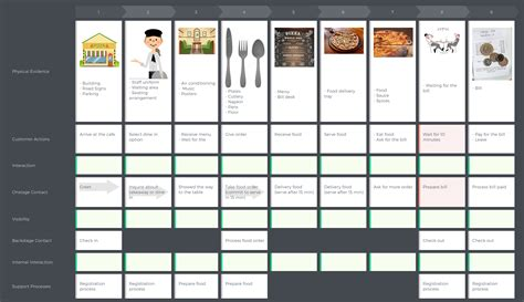 service blueprint template service design blueprint template image collections blueprint design and blueprint free