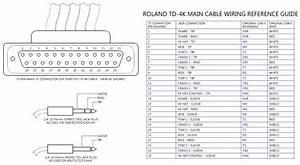 Pad Stereo Realistic X Modulo Roland Td4