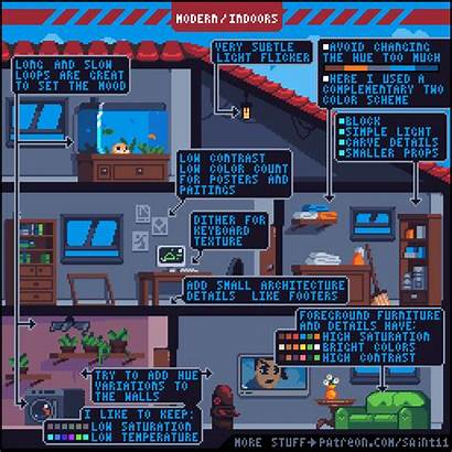 Pixel Tutorial Tutorials Animation Modern Drawing Games