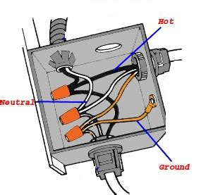 Electrical Wiring Junction Box Source Sources