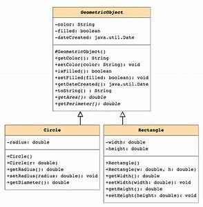 Drawing Uml Diagrams With Umlgraph  38671887154  U2013 How To