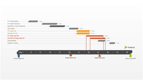 excel gantt chart tutorial  template export