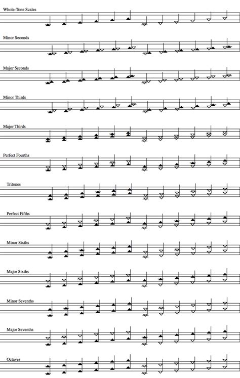Working out compound music intervals. TwinNote by Paul Morris | Wiki | The Music Notation Project