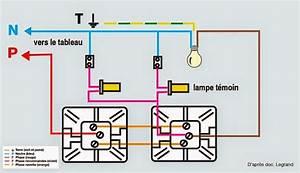 schemas electricite maison schema electrique va et vient With quelle couleur avec le bleu 7 schema electrique le raccordement de 3 interrupteurs va
