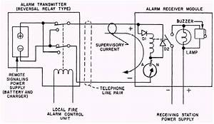 Fire Alarm Fan Shutdown Wiring Diagram