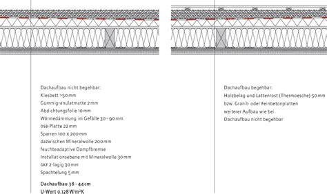 Begehbares Flachdach Holzkonstruktion by Warmdach Mit Zwischensparrend 228 Mmung Und Zusatzd 228 Mmung