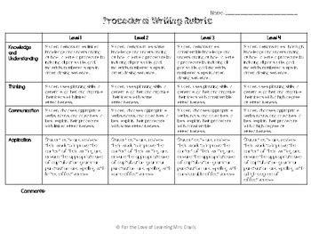 procedural writing rubric ontario curriculum aligned tpt