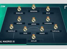 Como Real Madrid e Atlético de Madrid devem ser escalados