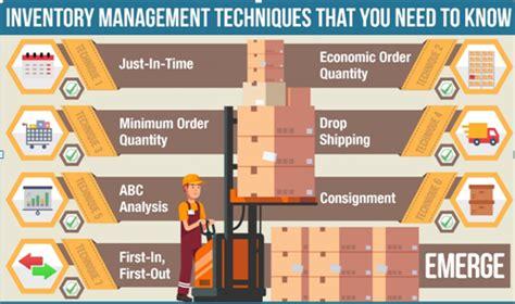 importance  inventory management delphi education india
