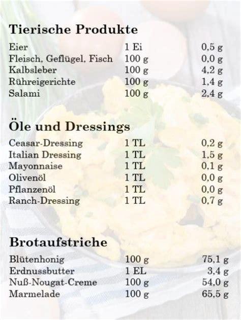 ei kohlenhydrate tabelle gesunde ernaehrung lebensmittel